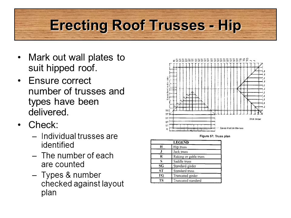 Erecting Roof Trusses - Hip