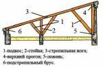 Крыша стропила односкатная – Стропильная система односкатной крыши: устройство, схема, инструкции