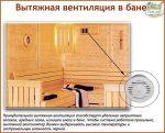 Как правильно сделать вентиляцию в парилке бани – Вентиляция в бане своими руками