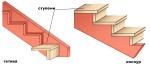 Как рассчитать п образную лестницу онлайн – Расчет лестницы онлайн калькулятор 3D +чертежи. Просто!