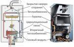 Напольный газовый котел закрытая камера сгорания – Напольные газовые котлы с закрытой камерой сгорания