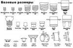 Лампа у ф – конструкция, классификация и основные параметры