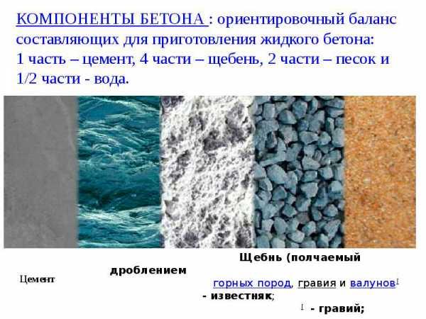 Бетон вручную соотношение цемент купить в москве оптом