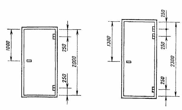 размеры дверных проемов в частном доме стандарты ширины и
